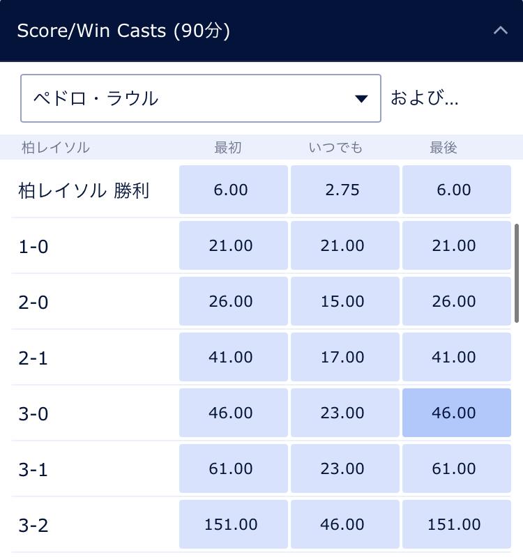 Score/Win Casts90分