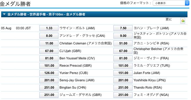 世界陸上,男子100m