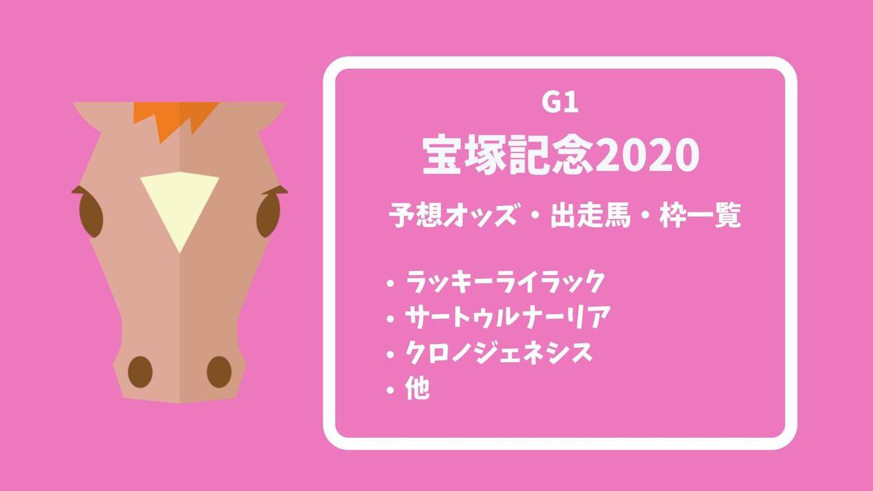 2020 出走 馬 宝塚 記念 予定