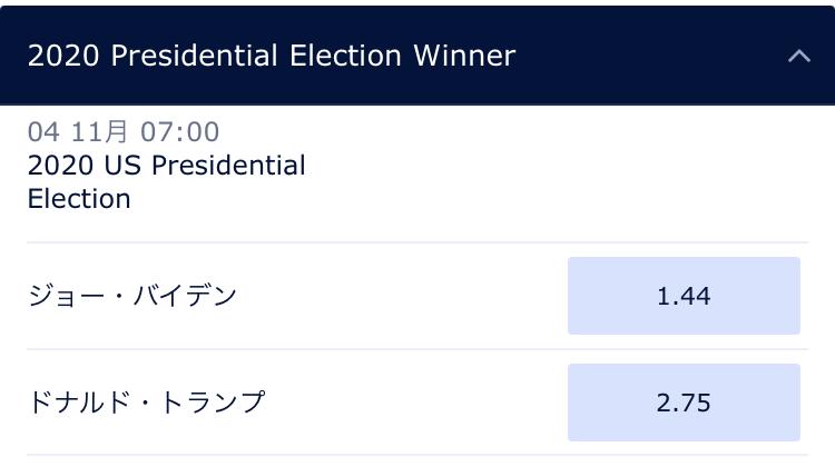 アメリカ大統領選挙2020ブックメーカーオッズ