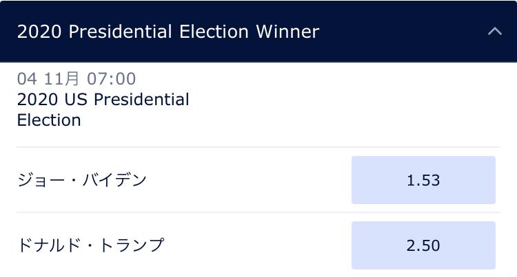 アメリカ大統領選挙の予想オッズ
