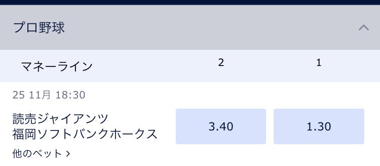 日本シリーズ2020ウィリアムヒル予想オッズ