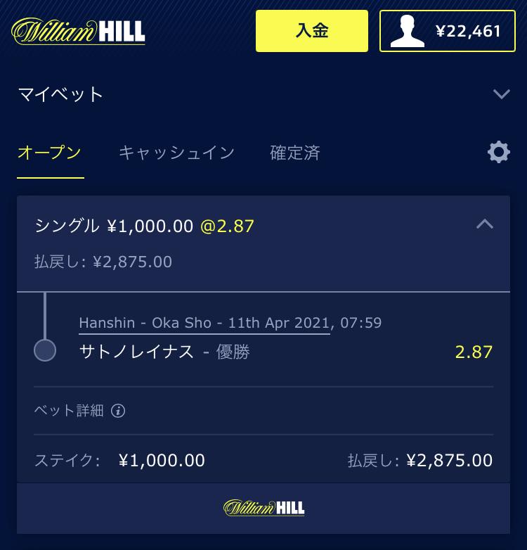 ブックメーカーウィリアムヒルの桜花賞の賭け方